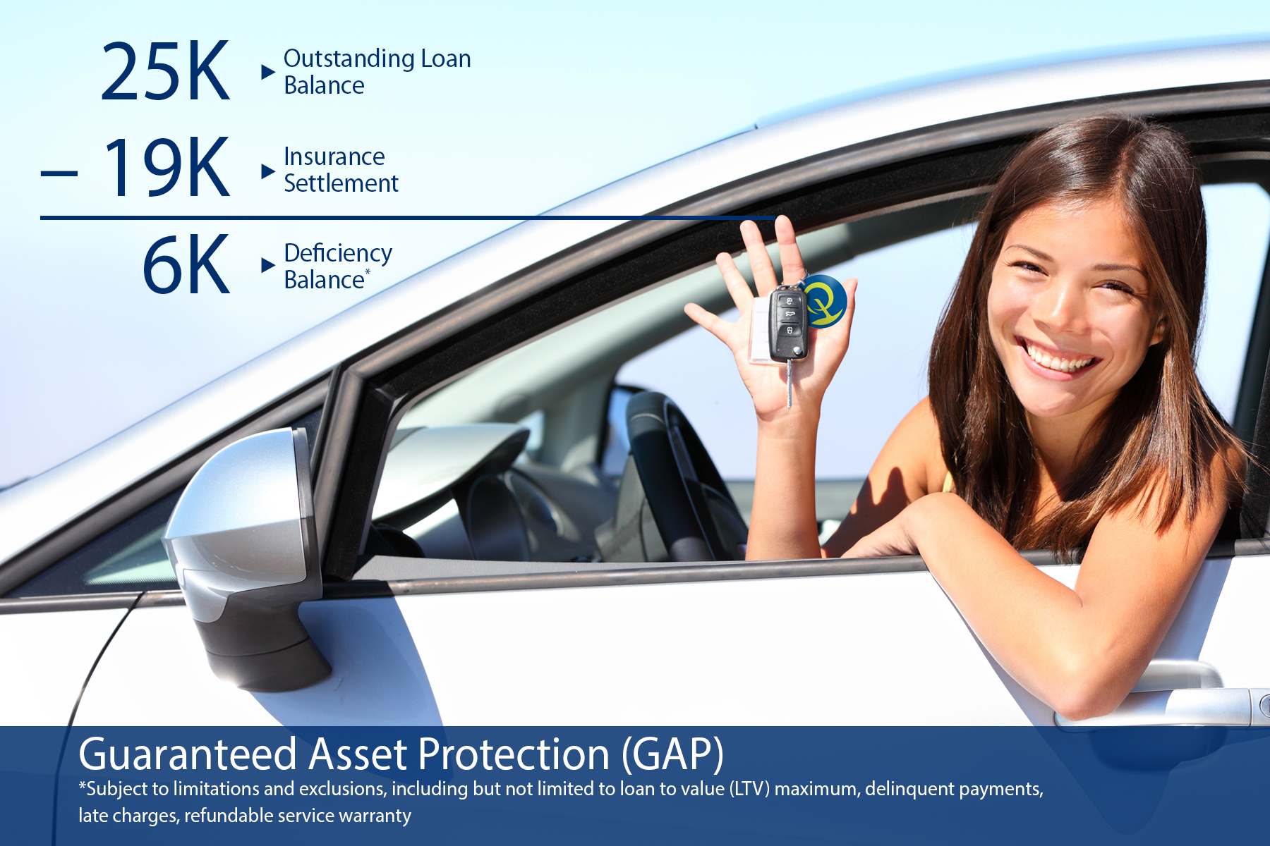 "A woman, smiling and holding up a set of keys, leans out the driver's side window of a car. The text reads ""25K Outstanding Loan Balance - 19K Insurance Settlement = 6K Deficiency Balance."""